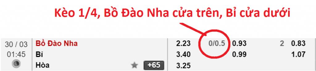 Kèo 1/4 trong cá độ bóng đá trực tuyến  Hướng dẫn cách xem tỷ lệ kèo, ý nghĩa các tỷ lệ cược chấp keo 14