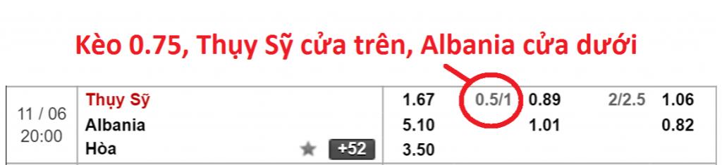 Kèo 0.75 trong cá độ bóng đá online  Hướng dẫn cách xem tỷ lệ kèo, ý nghĩa các tỷ lệ cược chấp keo chap 075 dong nua