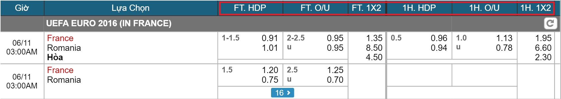 Khung kèo cá độ bóng đá FT. HDP FT. O/U FT. 1X2 1H. HDP 1H. O/U 1H. 1X2  Hướng dẫn cách xem tỷ lệ kèo, ý nghĩa các tỷ lệ cược chấp khung keo ca do bong da