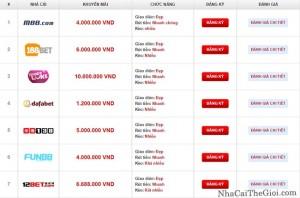 Các nhà cái cá độ bóng đá trực tuyến tại Việt Nam  Tại sao nên chơi cá độ bóng đá online thay cá độ offline? nha cai ca do bong da online uy tin tai viet nam