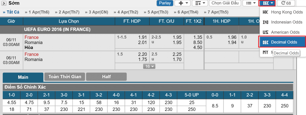 Tỷ lệ Odds châu Âu - Decimal Odds  Phân biệt các tỷ lệ Odds phổ biến: Malay, Hong Kong, châu Âu odds chau au