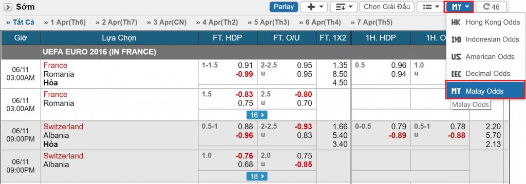 Tỷ lệ kèo Odds Malay   Phân biệt các tỷ lệ Odds phổ biến: Malay, Hong Kong, châu Âu odds malay